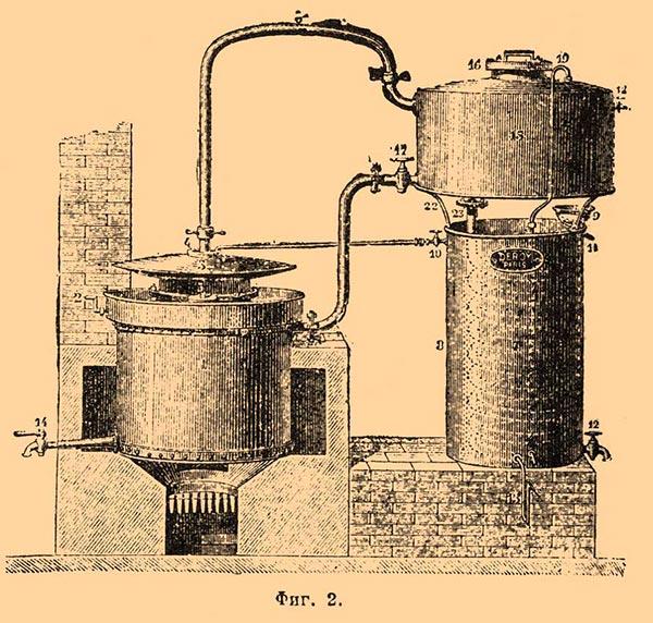 апарат для дістіляції спирту, 19 століття