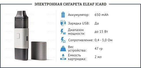 Електронна сигарета Eleaf iCard