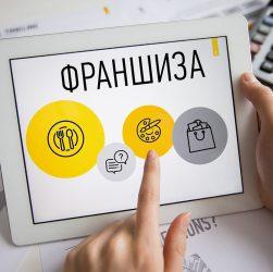 Франшиза, современная и эффективная схема видения бизнеса