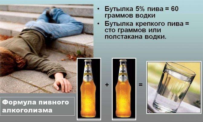 Гаряче пиво від болю в горлі чи допомагає, як лікувати, рецепти