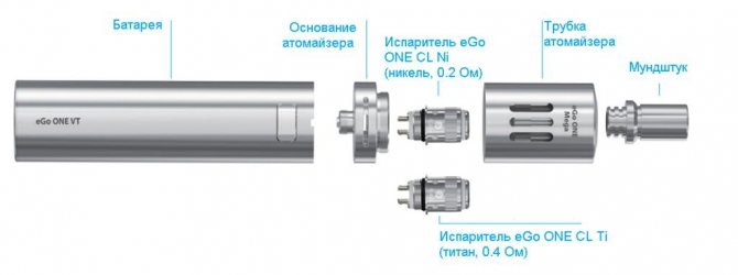 Інструкція для електронної сигарети Joyetech eGo One VT.О продукті