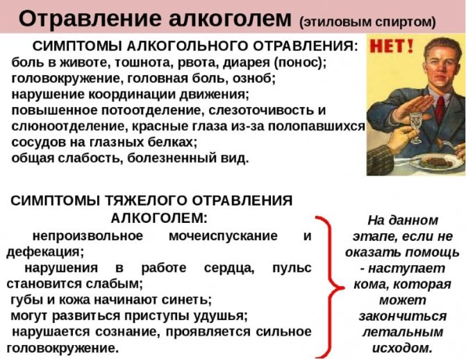 інструкція із застосування Алгомінала