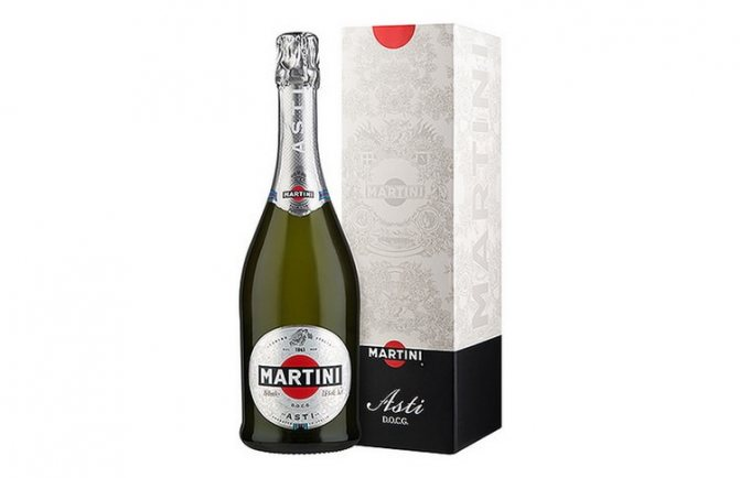 Оригінальне шампанське напівсолодке Мартіні АСТІ