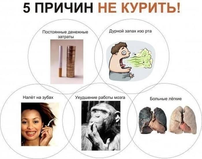 Причини кинути палити
