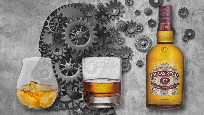 Провали в пам'яті при алкогольному сп'янінні
