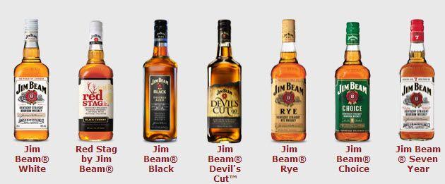 Різні види Джим Біма
