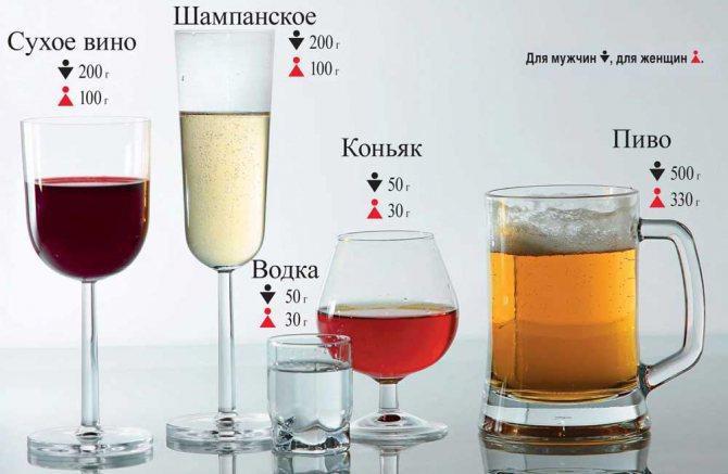 Різний алкоголь