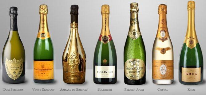 рейтинг фоанцузского шампанського
