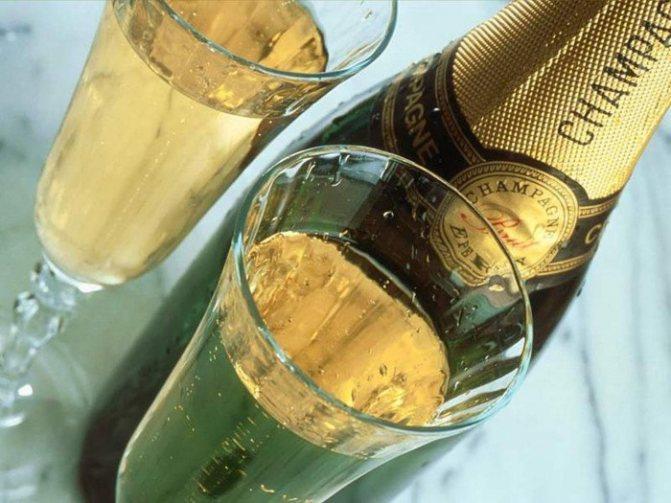 скільки градусів в шампанському