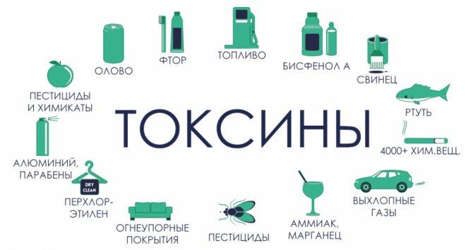 сорбент інструкція Із! застосування