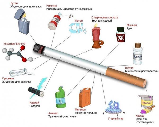 склад сигарети