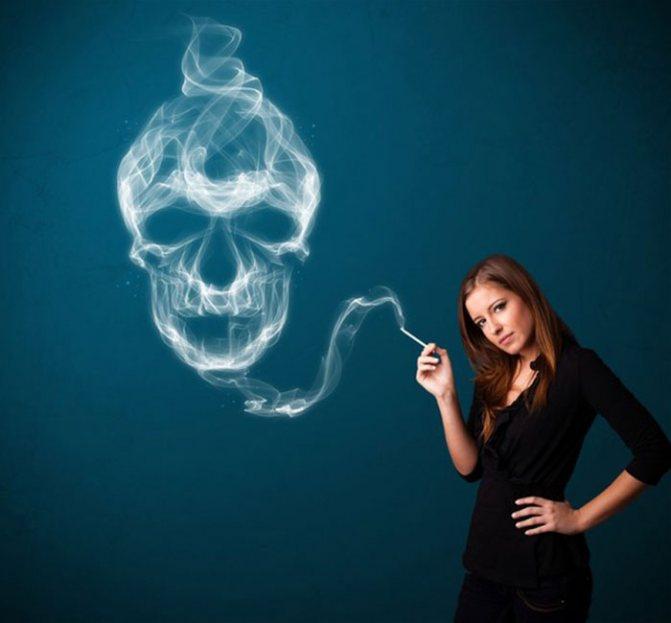 Вплив сигарет на організм жінки