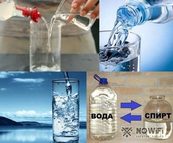Вода для розведення спирту
