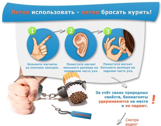 Zerosmoke інструкція Із! Застосування російською мовою